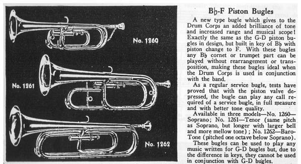 Evolution of the American Competition Bugle 1900 through Present